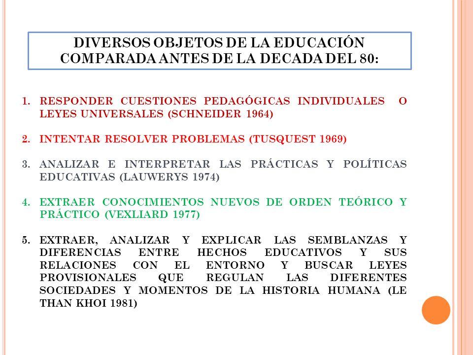 DIVERSOS OBJETOS DE LA EDUCACIÓN COMPARADA ANTES DE LA DECADA DEL 80: