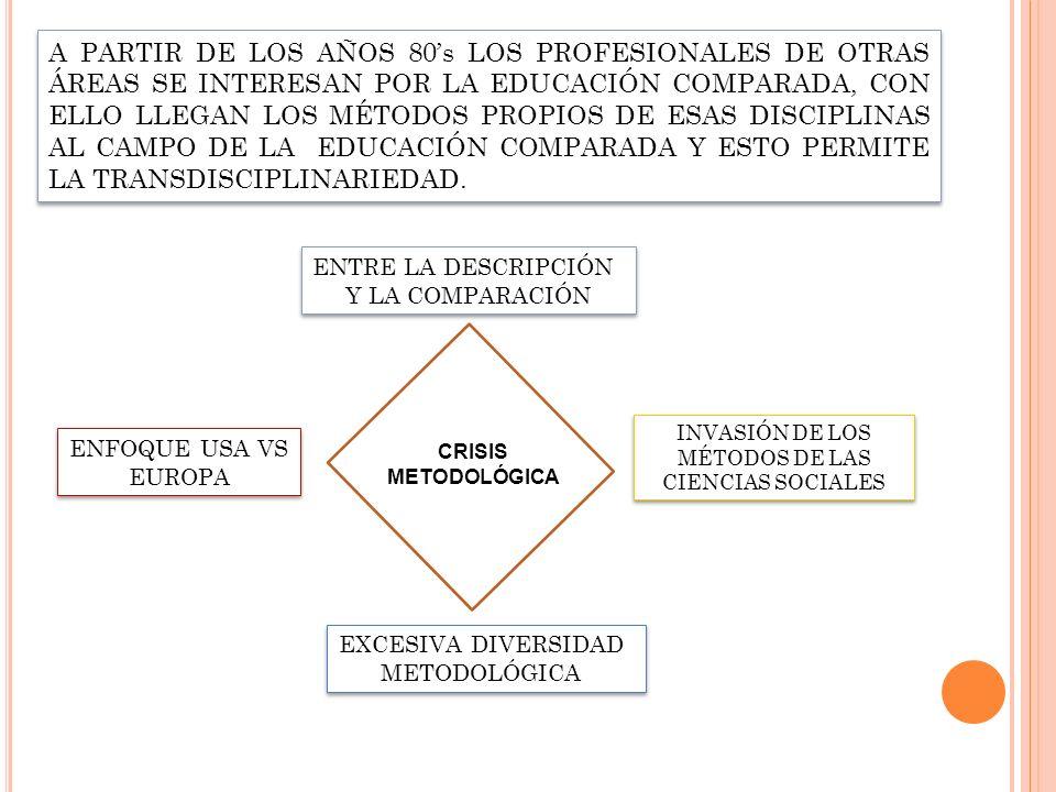 INVASIÓN DE LOS MÉTODOS DE LAS CIENCIAS SOCIALES