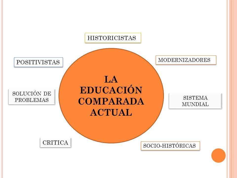 LA EDUCACIÓN COMPARADA ACTUAL