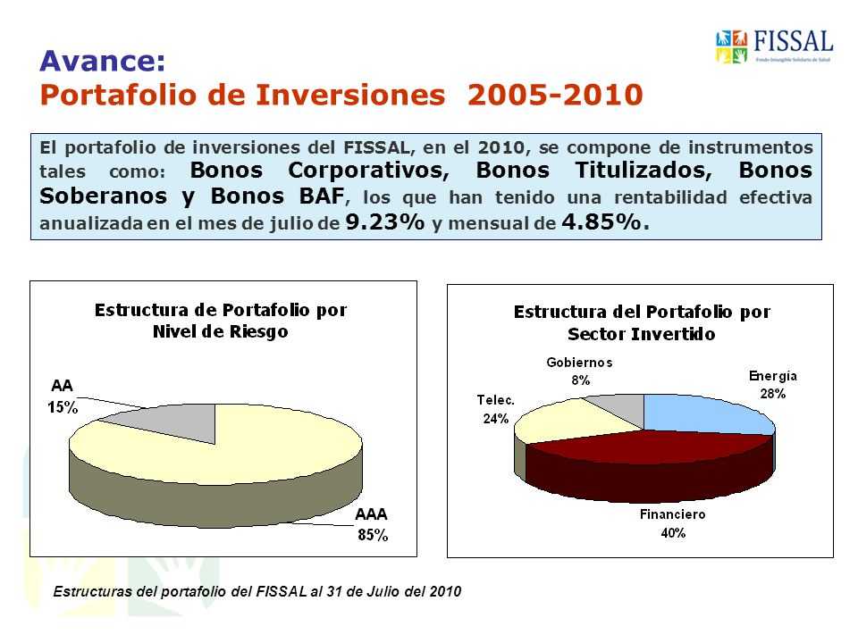 Portafolio de Inversiones 2005-2010