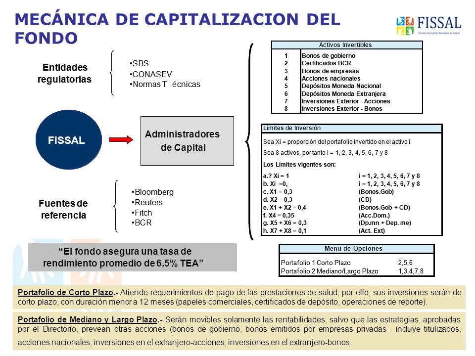 MECÁNICA DE CAPITALIZACION DEL FONDO