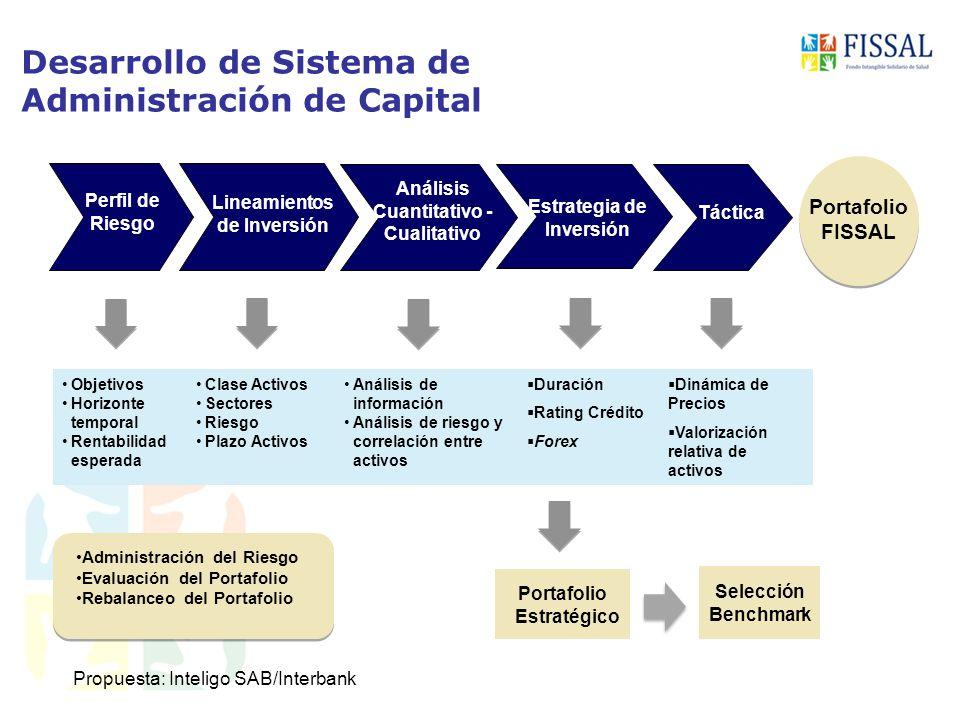 Desarrollo de Sistema de Administración de Capital
