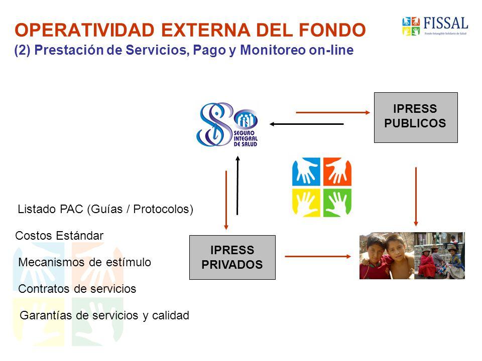 OPERATIVIDAD EXTERNA DEL FONDO (2) Prestación de Servicios, Pago y Monitoreo on-line