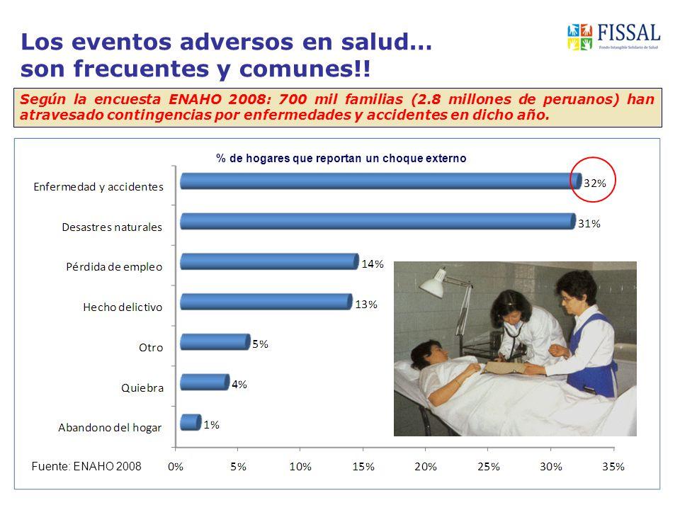 Los eventos adversos en salud… son frecuentes y comunes!!