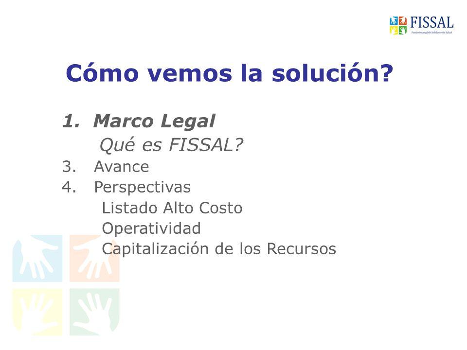 Cómo vemos la solución Marco Legal Qué es FISSAL 3. Avance