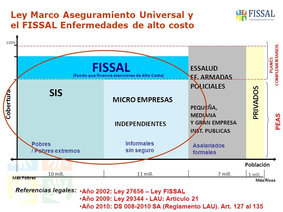 FISSAL SIS Ley Marco Aseguramiento Universal y