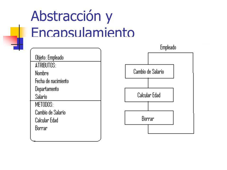 Abstracción y Encapsulamiento