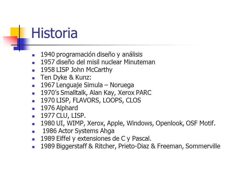 Historia 1940 programación diseño y análisis
