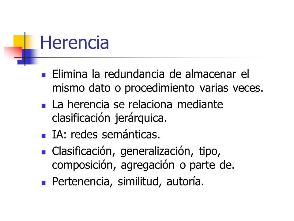 Herencia Elimina la redundancia de almacenar el mismo dato o procedimiento varias veces. La herencia se relaciona mediante clasificación jerárquica.