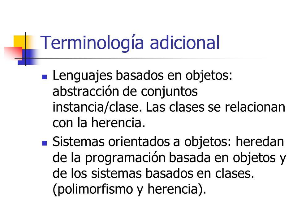 Terminología adicional