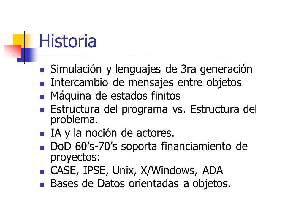 Historia Simulación y lenguajes de 3ra generación