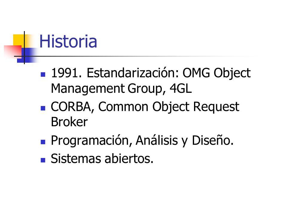 Historia 1991. Estandarización: OMG Object Management Group, 4GL