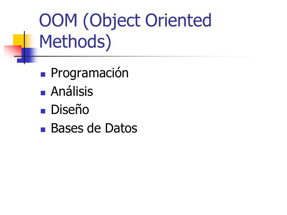 OOM (Object Oriented Methods)