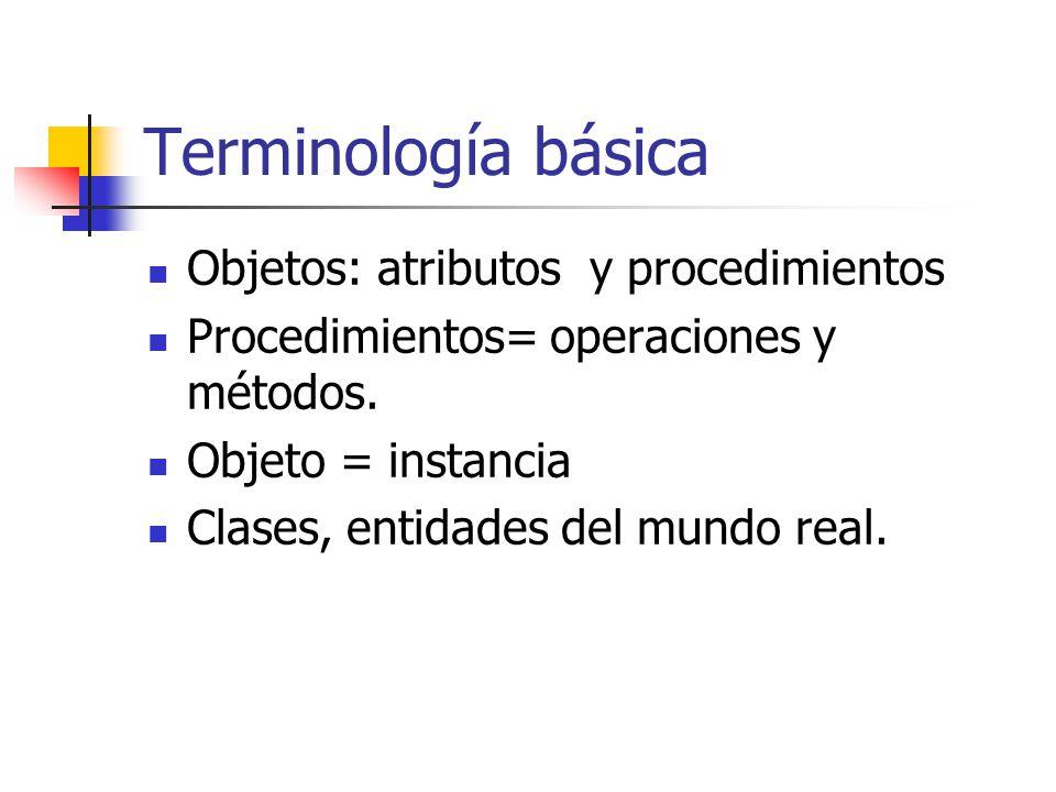 Terminología básica Objetos: atributos y procedimientos
