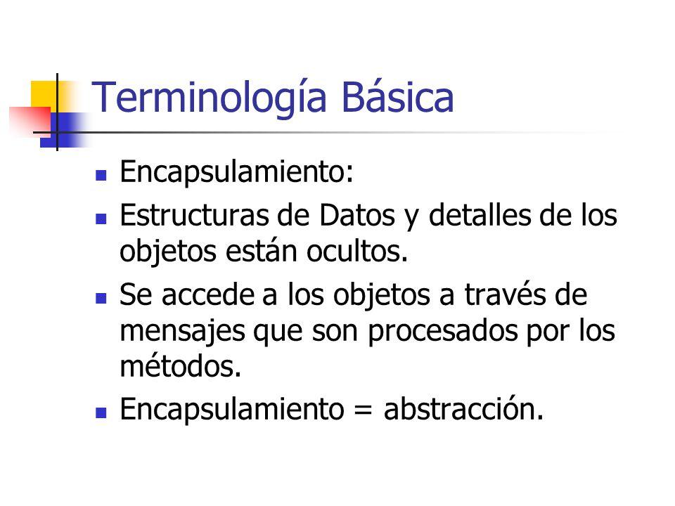 Terminología Básica Encapsulamiento: