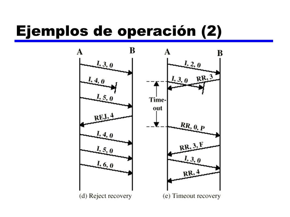 Ejemplos de operación (2)