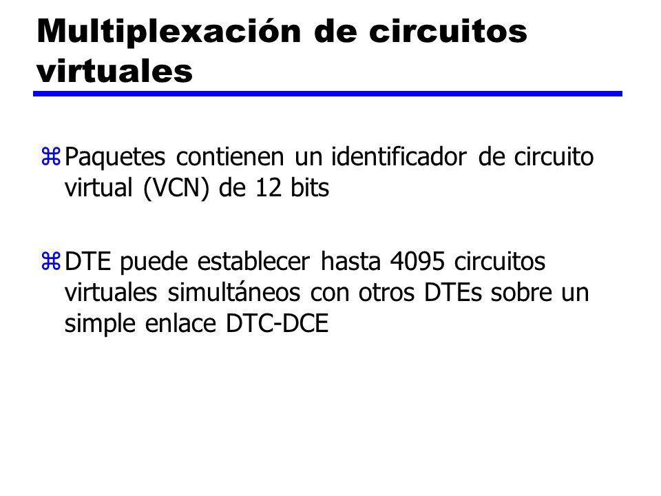 Multiplexación de circuitos virtuales