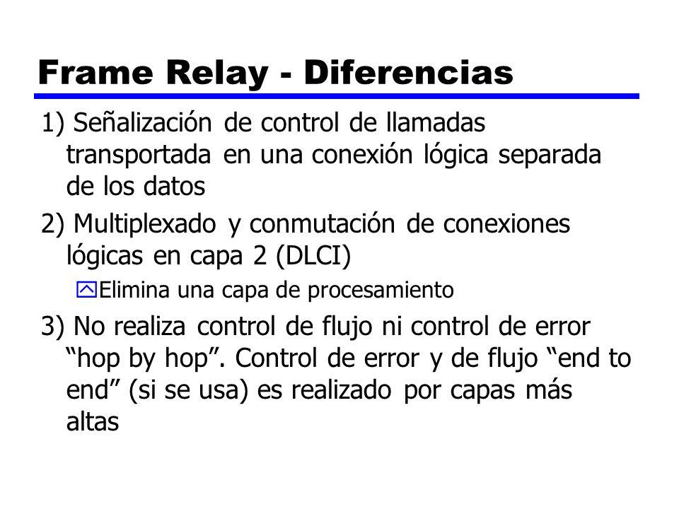 Frame Relay - Diferencias