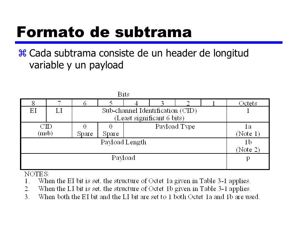 Formato de subtrama Cada subtrama consiste de un header de longitud variable y un payload