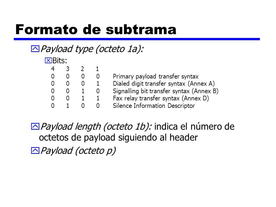 Formato de subtrama Payload type (octeto 1a):