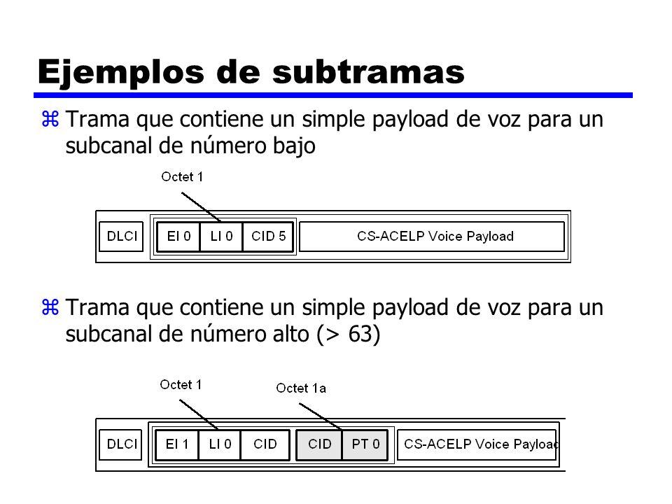 Ejemplos de subtramas Trama que contiene un simple payload de voz para un subcanal de número bajo.