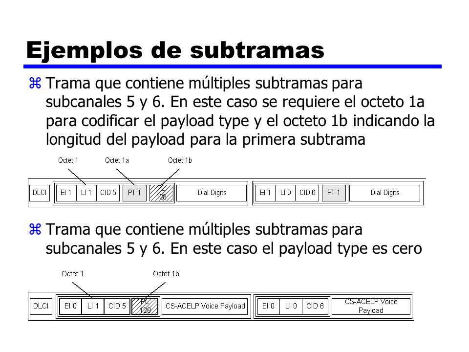 Ejemplos de subtramas