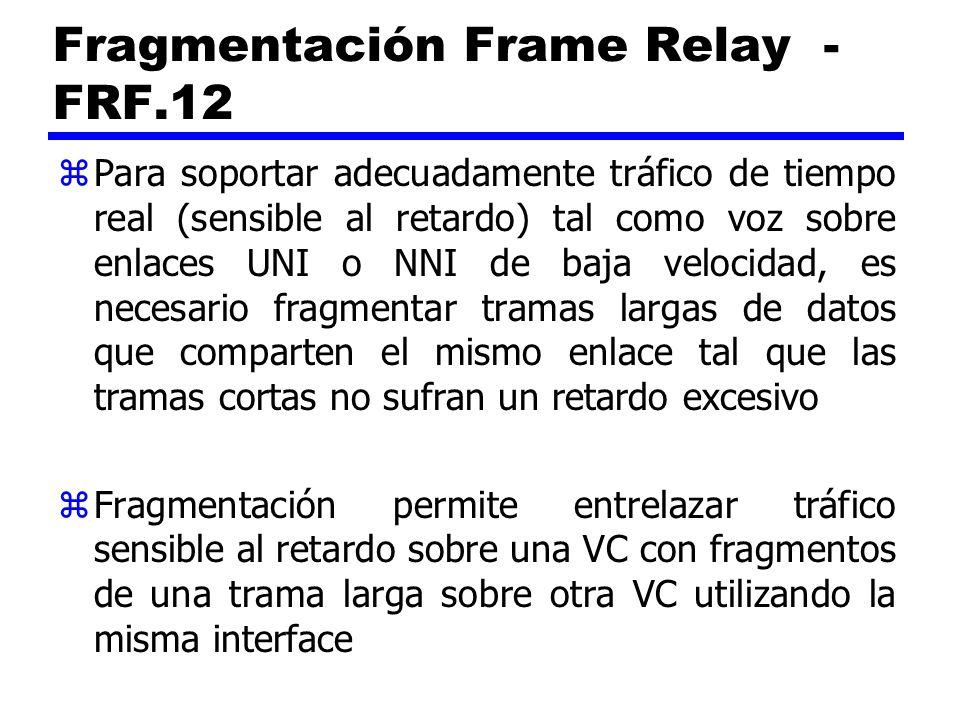 Fragmentación Frame Relay -FRF.12