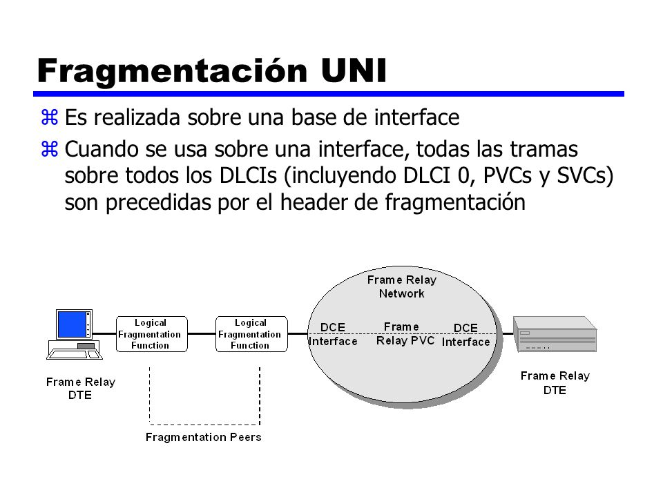 Fragmentación UNI Es realizada sobre una base de interface