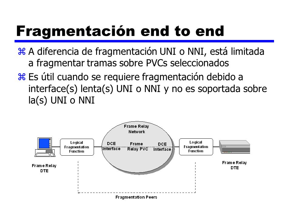 Fragmentación end to end