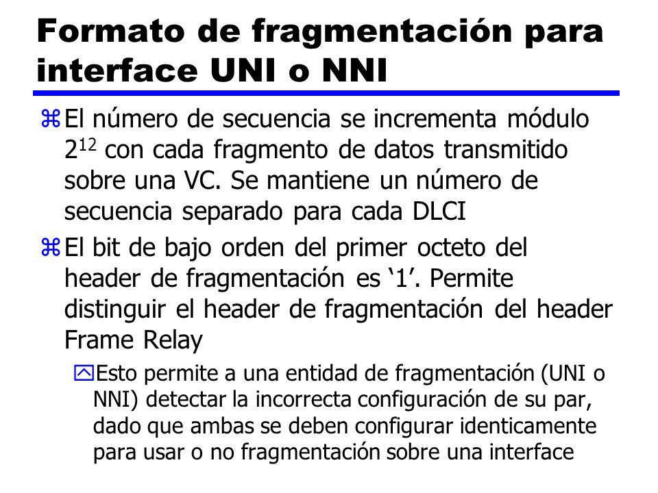 Formato de fragmentación para interface UNI o NNI