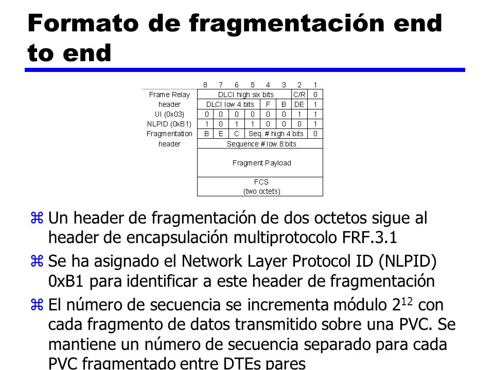 Formato de fragmentación end to end