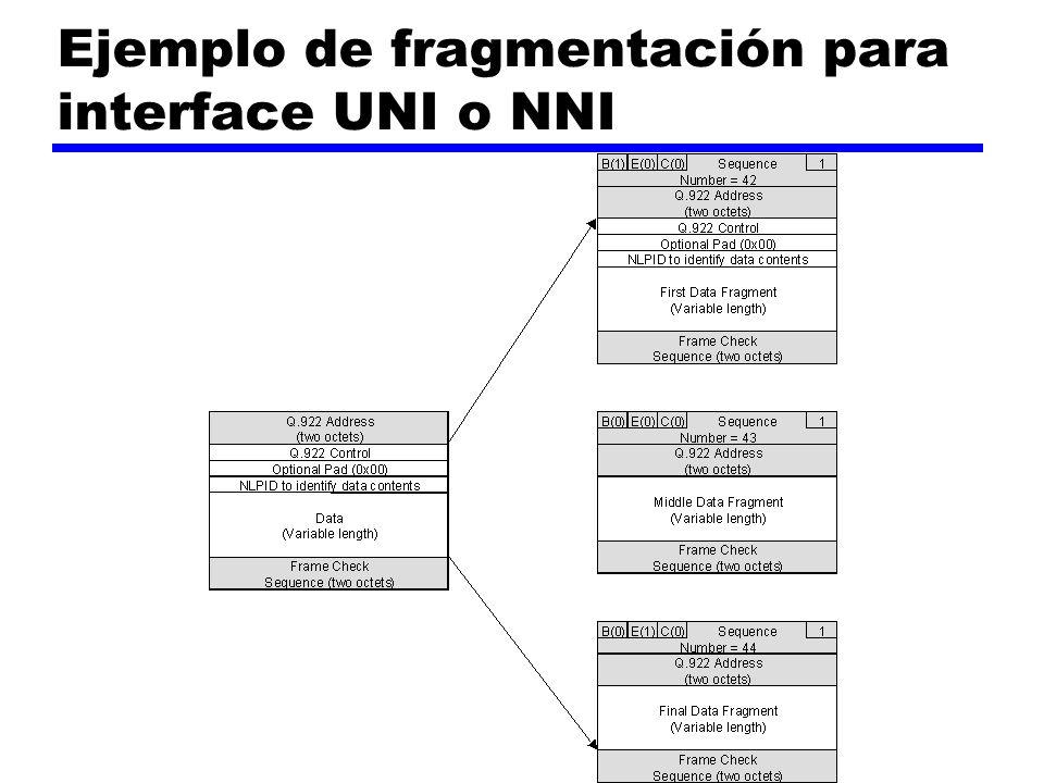 Ejemplo de fragmentación para interface UNI o NNI