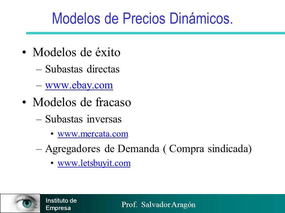 Modelos de Precios Dinámicos.
