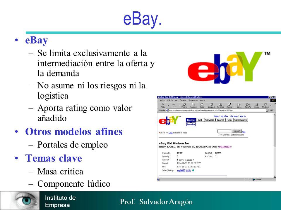 eBay. eBay Otros modelos afines Temas clave