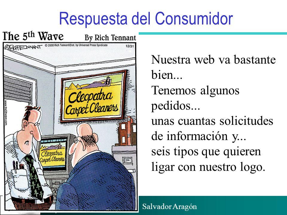 Respuesta del Consumidor