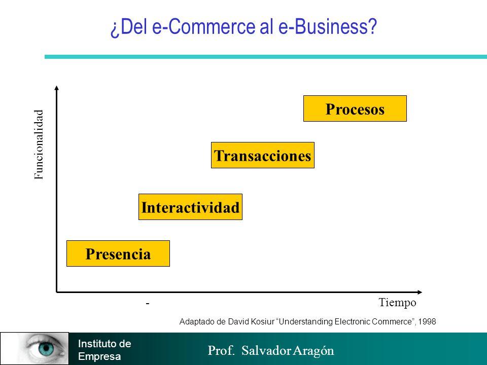 ¿Del e-Commerce al e-Business
