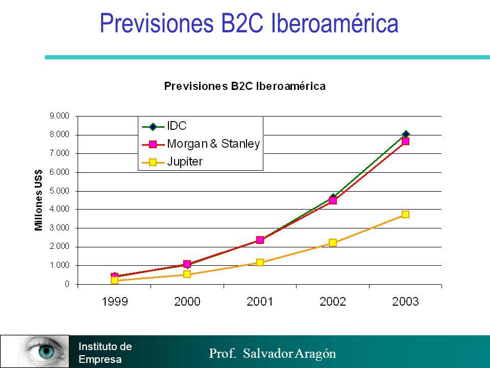 Previsiones B2C Iberoamérica
