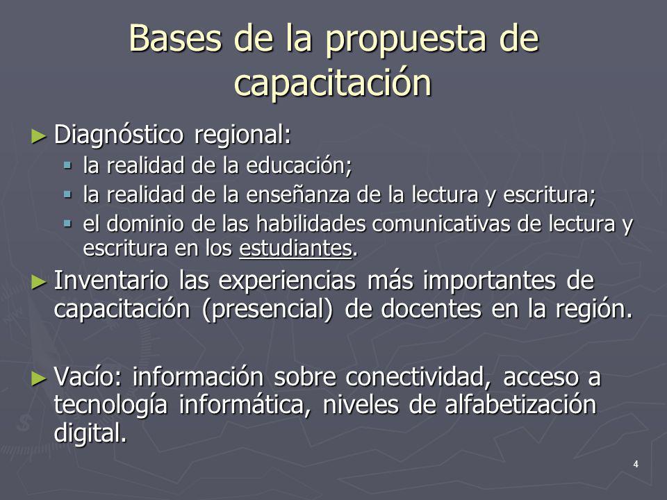 Bases de la propuesta de capacitación