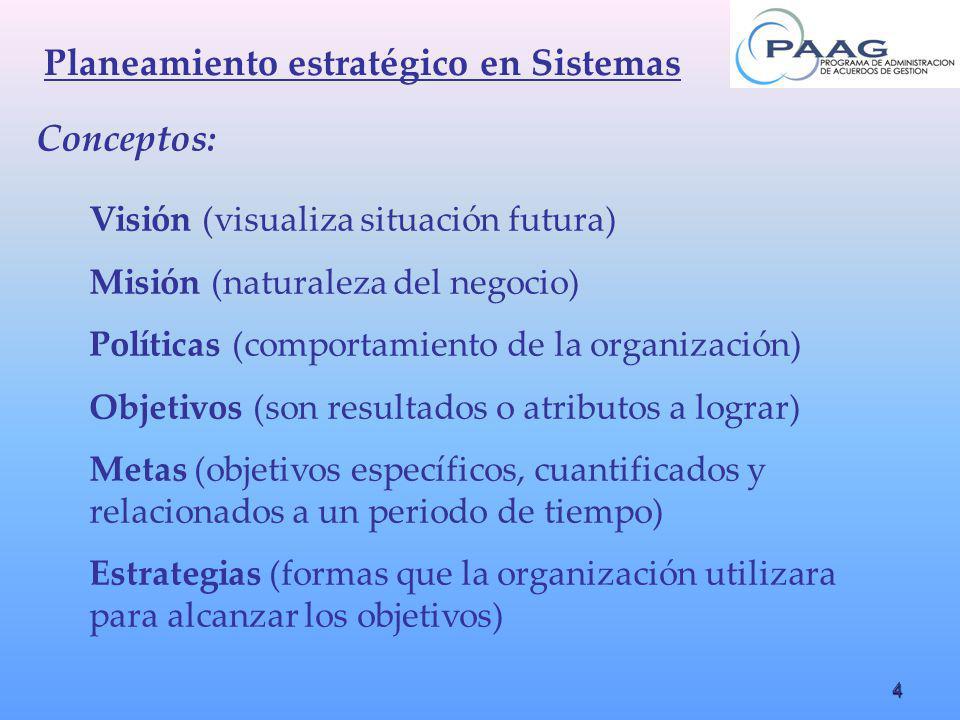 Planeamiento estratégico en Sistemas