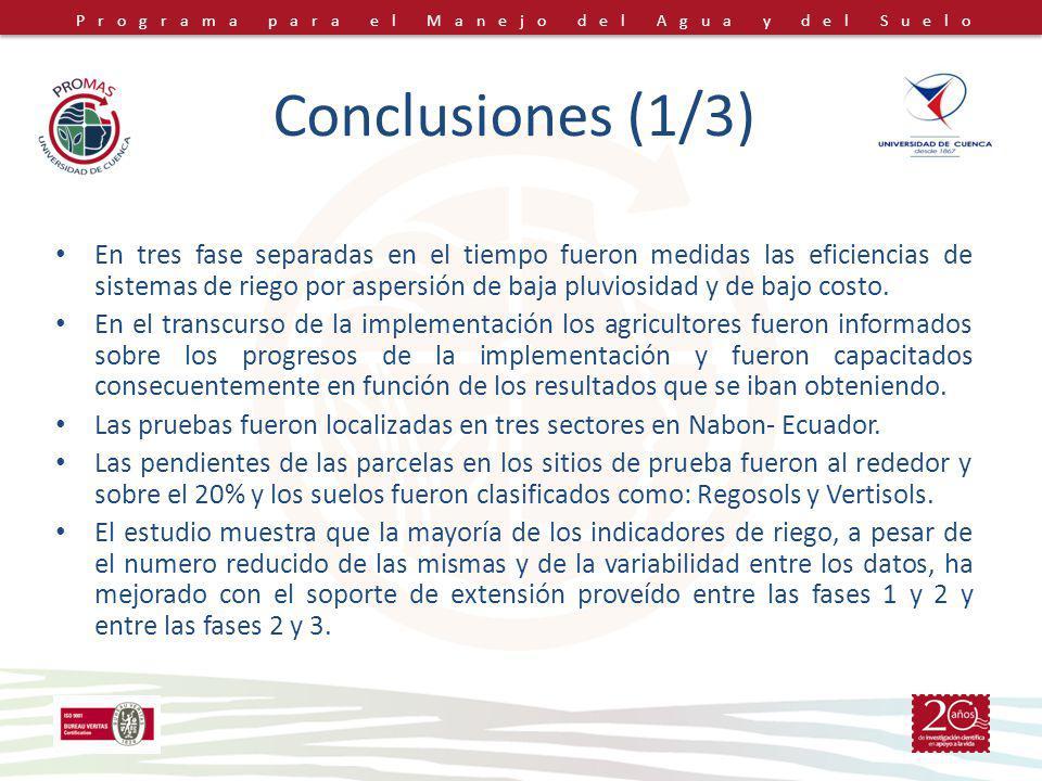 Conclusiones (1/3)