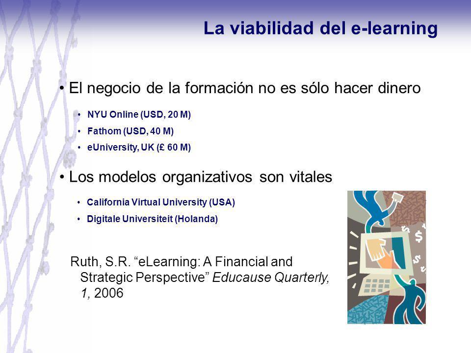 La viabilidad del e-learning