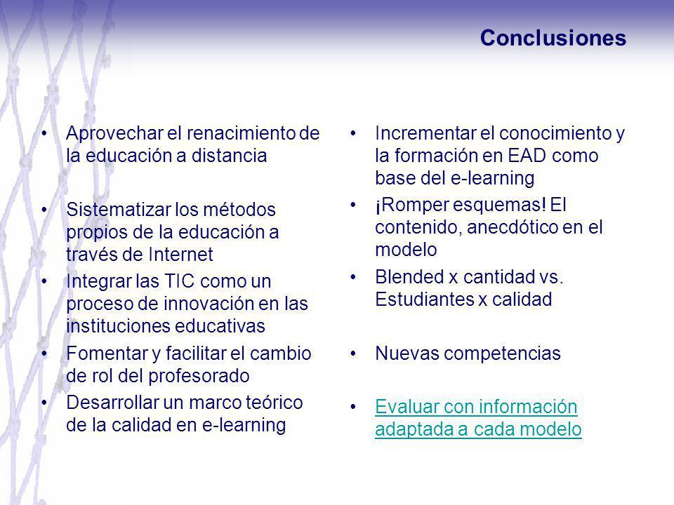 Conclusiones Aprovechar el renacimiento de la educación a distancia