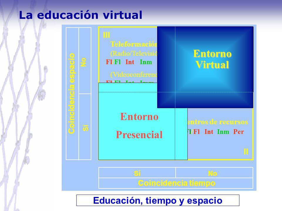Educación, tiempo y espacio
