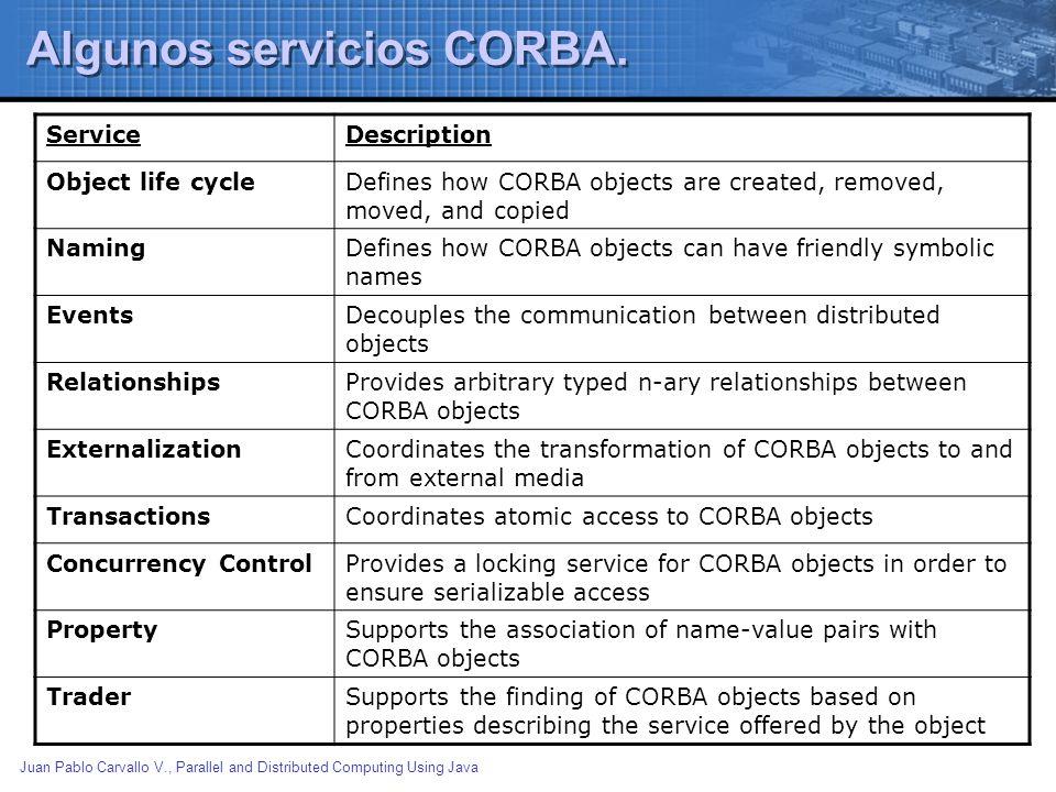 Algunos servicios CORBA.