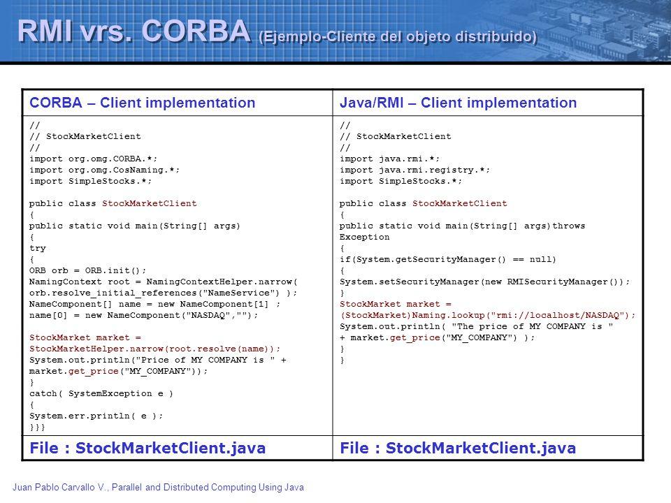 RMI vrs. CORBA (Ejemplo-Cliente del objeto distribuido)