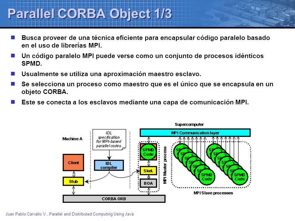 Parallel CORBA Object 1/3