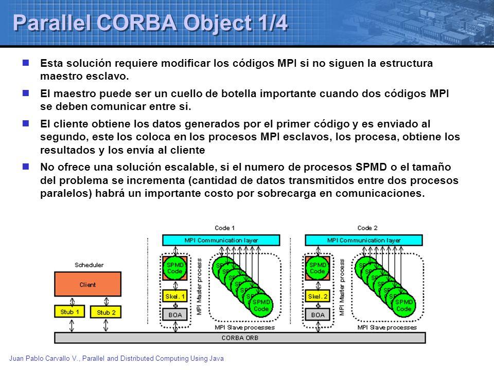 Parallel CORBA Object 1/4
