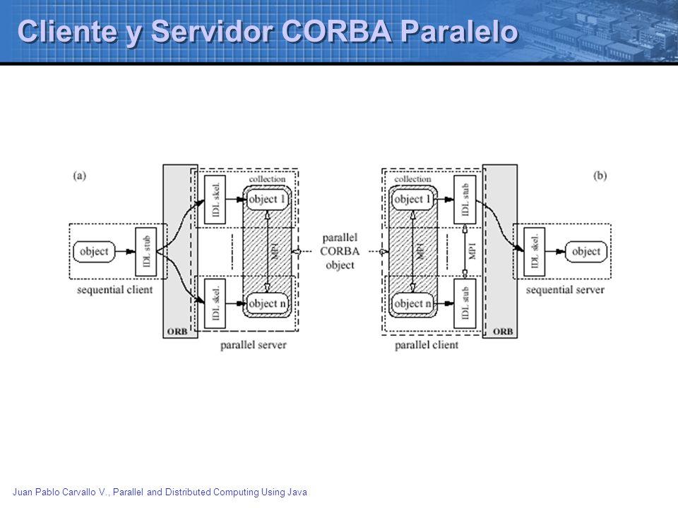 Cliente y Servidor CORBA Paralelo