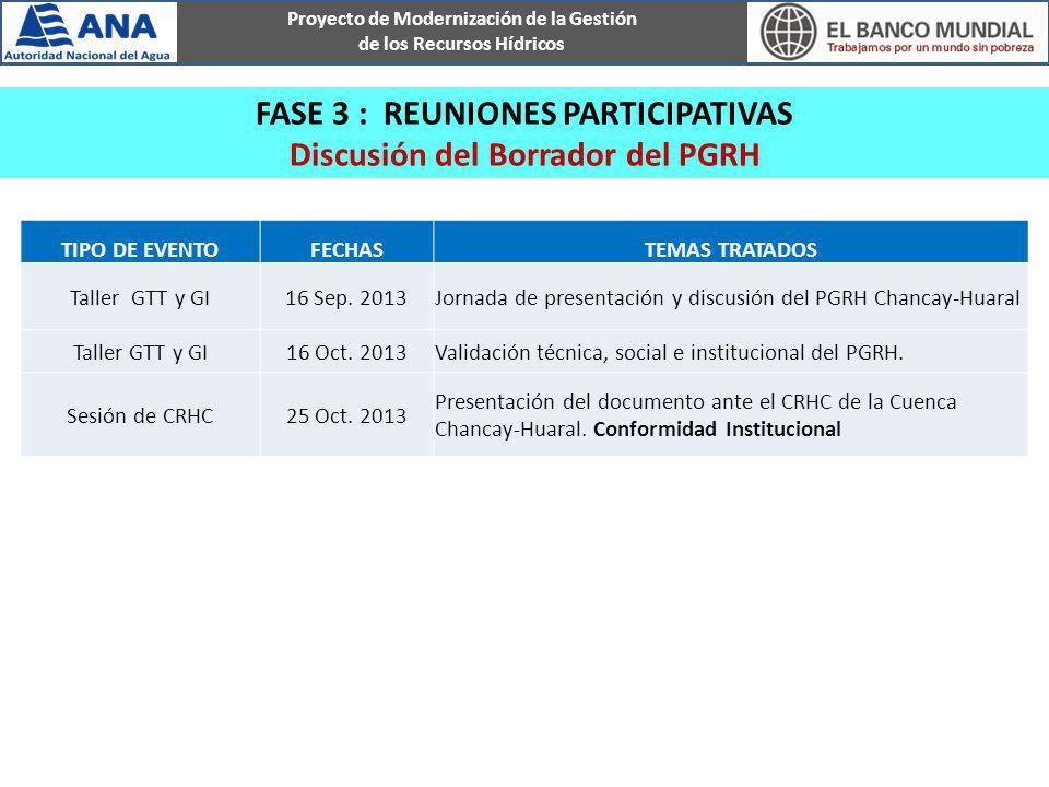 FASE 3 : REUNIONES PARTICIPATIVAS Discusión del Borrador del PGRH