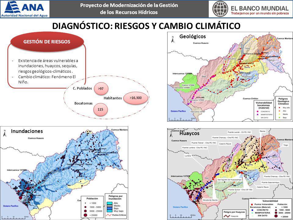 Diagnóstico: Riesgos y cambio climático